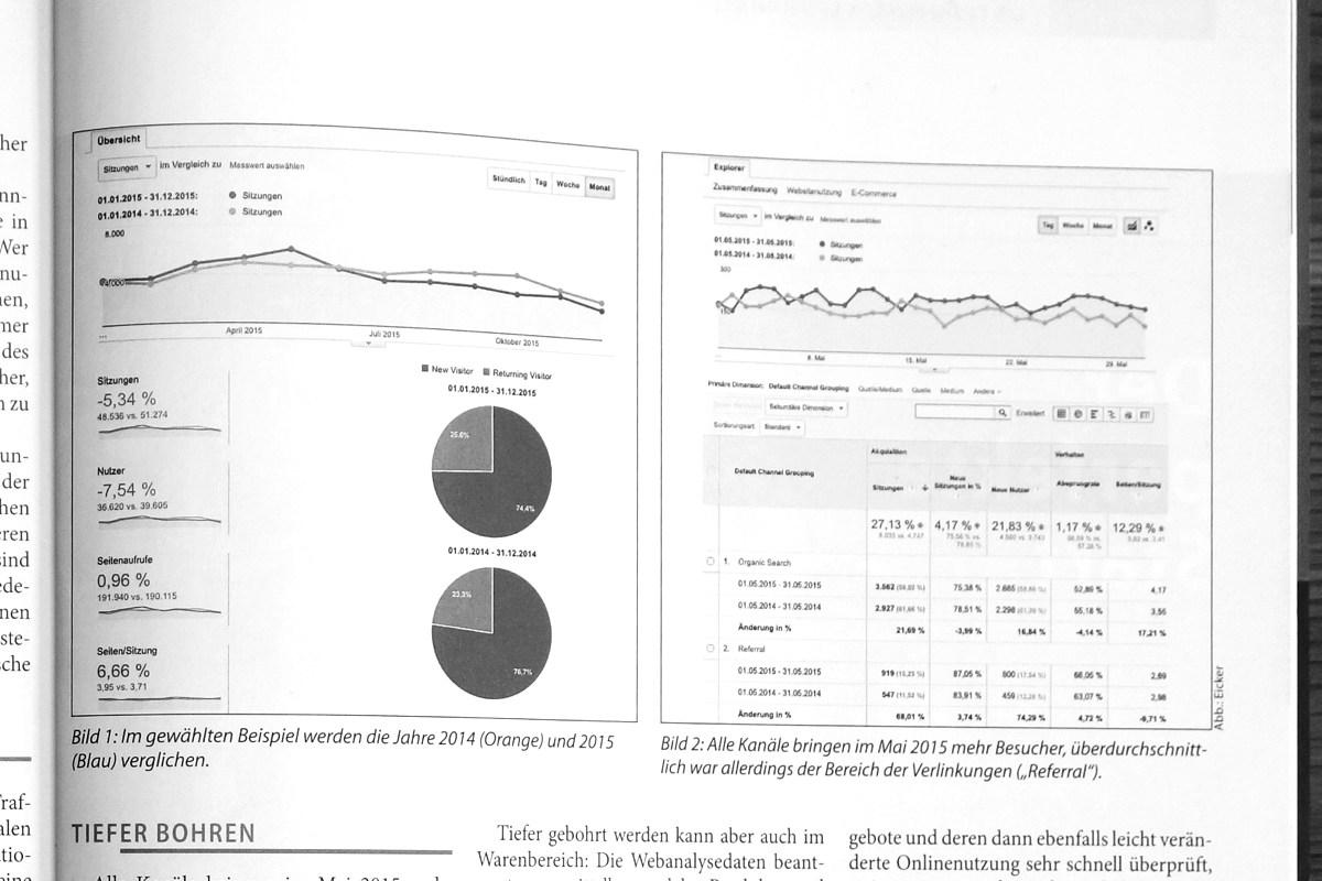 Google Analytics: Webanalyse für Motoristen